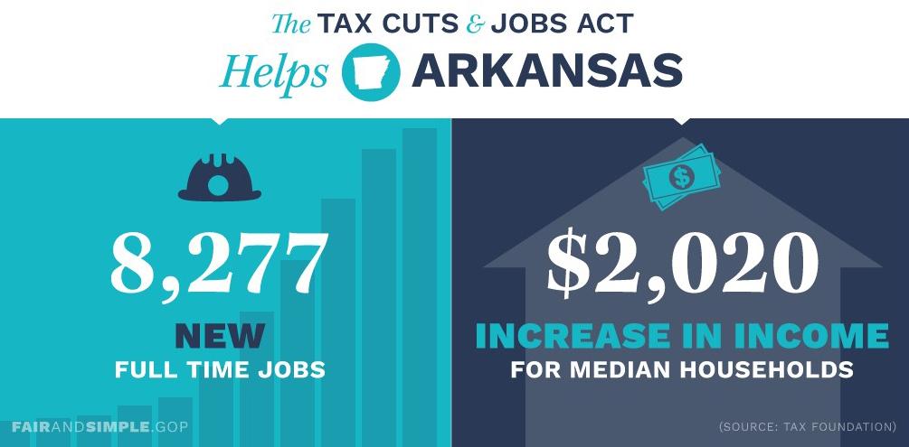 It's About Arkansas Families